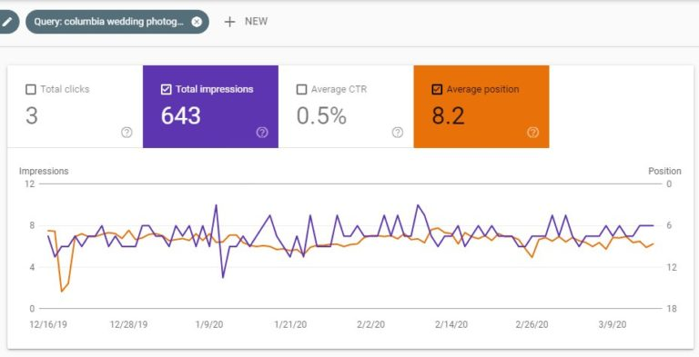 How to Track Your Google Rank (hint:Incognito Isn't Enough)